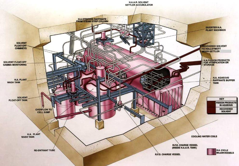POCO Typical Facility